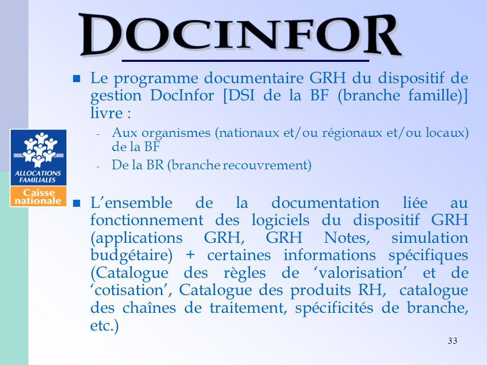 DOCINFOR Le programme documentaire GRH du dispositif de gestion DocInfor [DSI de la BF (branche famille)] livre :
